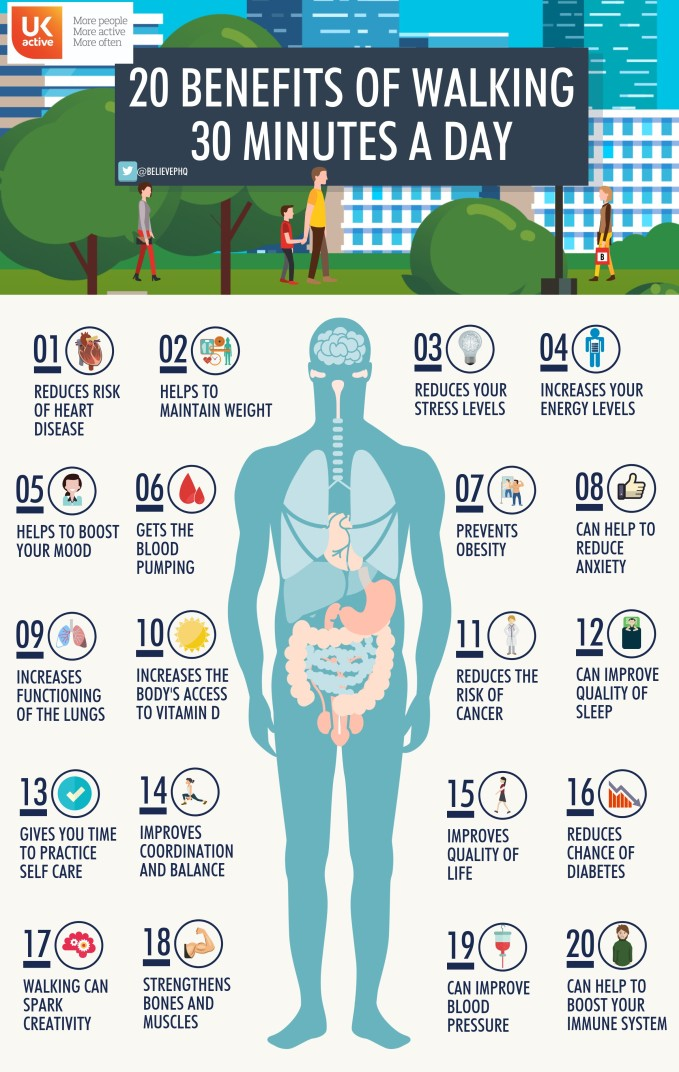 20 benefits of walking.jpg